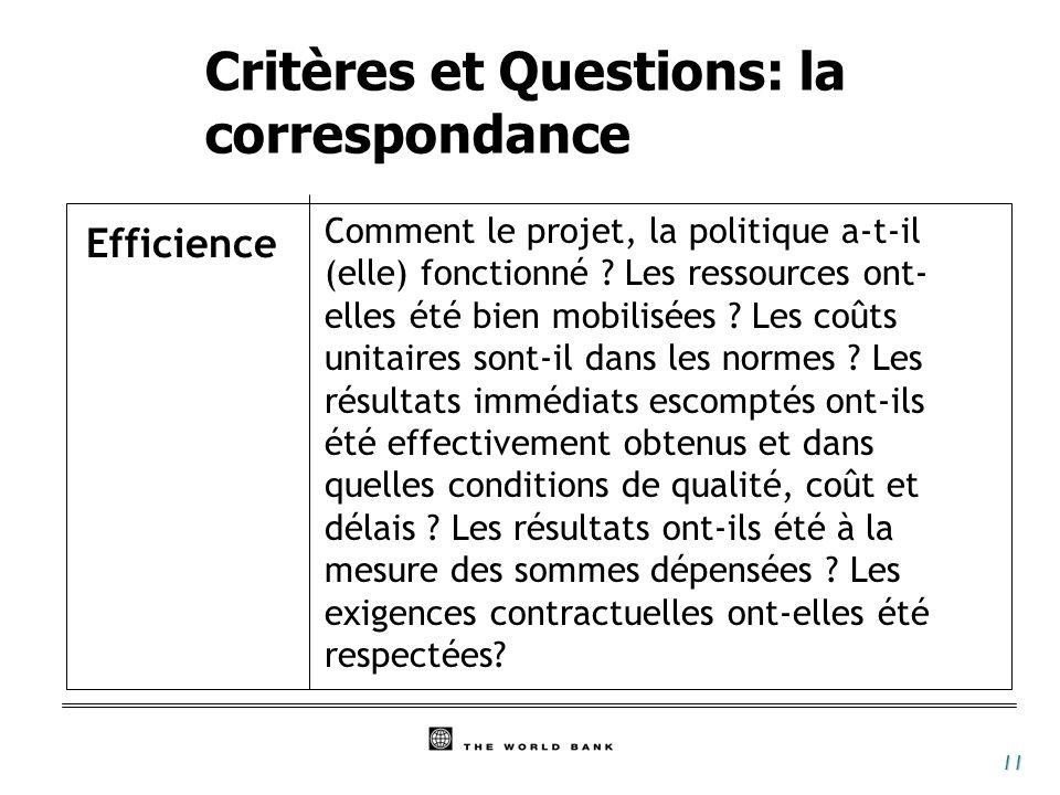 11 Efficience Comment le projet, la politique a-t-il (elle) fonctionné ? Les ressources ont- elles été bien mobilisées ? Les coûts unitaires sont-il d