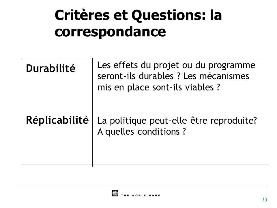13 Durabilité Réplicabilité Les effets du projet ou du programme seront-ils durables ? Les mécanismes mis en place sont-ils viables ? La politique peu