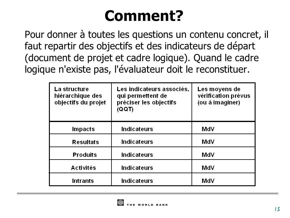 15 Comment? Pour donner à toutes les questions un contenu concret, il faut repartir des objectifs et des indicateurs de départ (document de projet et