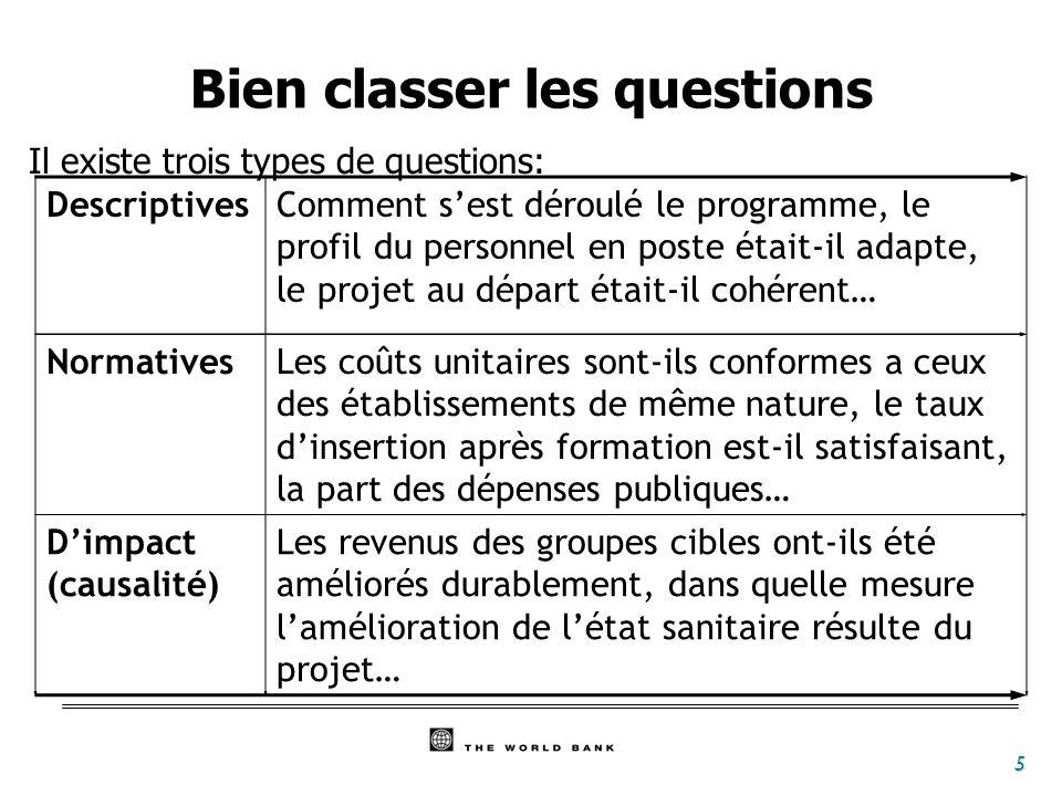 5 Bien classer les questions Il existe trois types de questions: DescriptivesComment sest déroulé le programme, le profil du personnel en poste était-