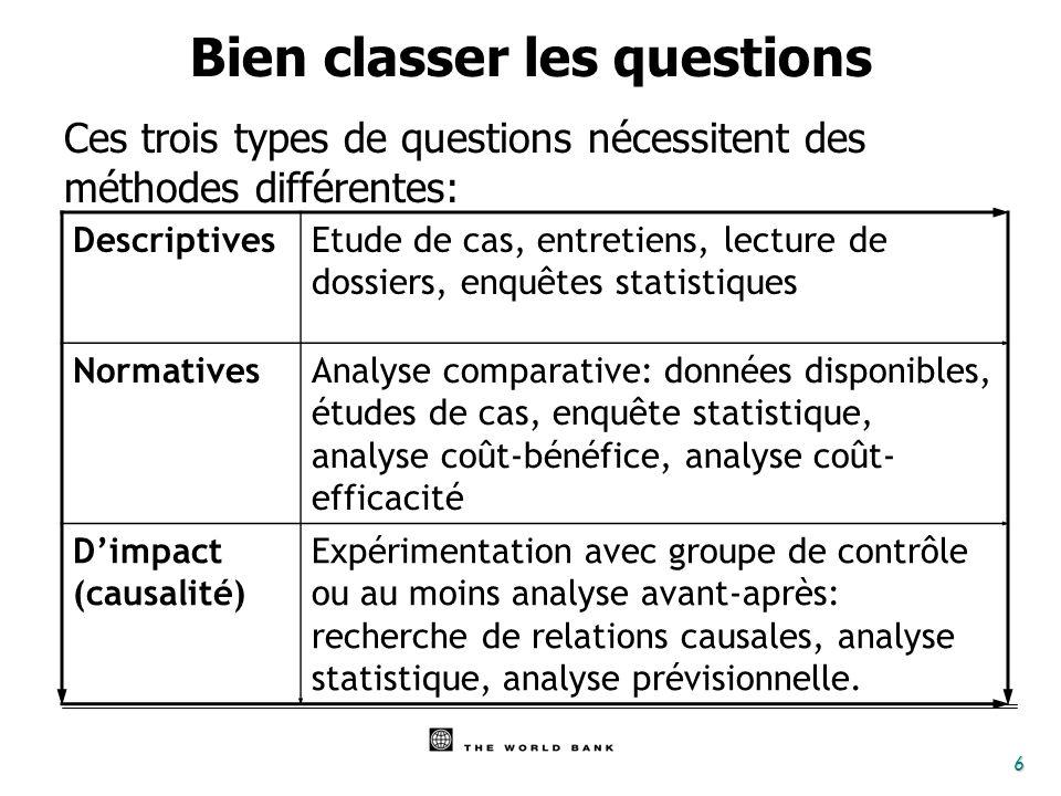 6 Bien classer les questions Ces trois types de questions nécessitent des méthodes différentes: DescriptivesEtude de cas, entretiens, lecture de dossi