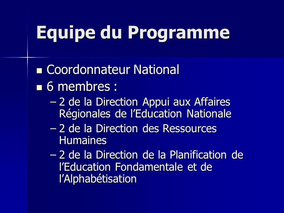 Equipe du Programme Coordonnateur National Coordonnateur National 6 membres : 6 membres : –2 de la Direction Appui aux Affaires Régionales de lEducati