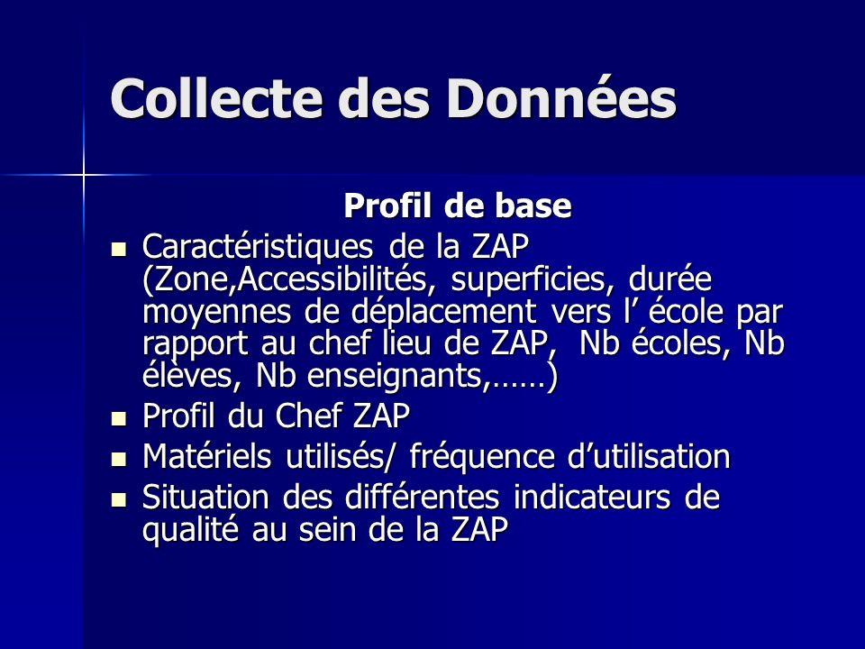 Collecte des Données Profil de base Caractéristiques de la ZAP (Zone,Accessibilités, superficies, durée moyennes de déplacement vers l école par rappo