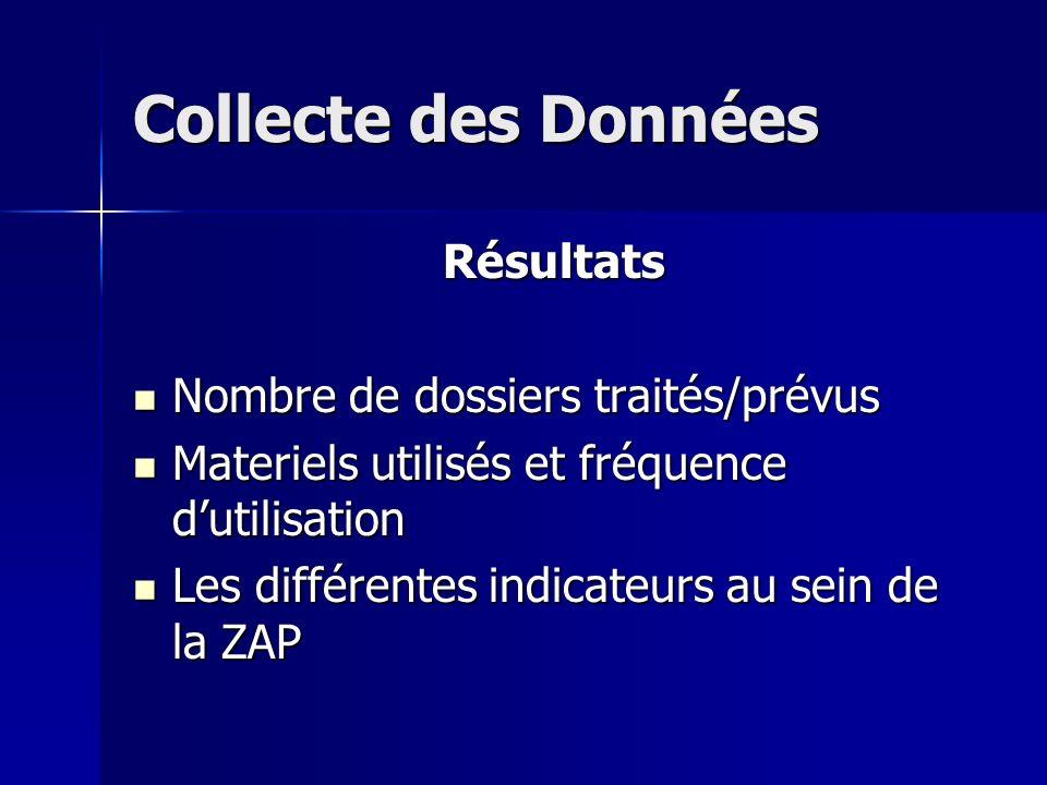 Collecte des Données Résultats Nombre de dossiers traités/prévus Nombre de dossiers traités/prévus Materiels utilisés et fréquence dutilisation Materi