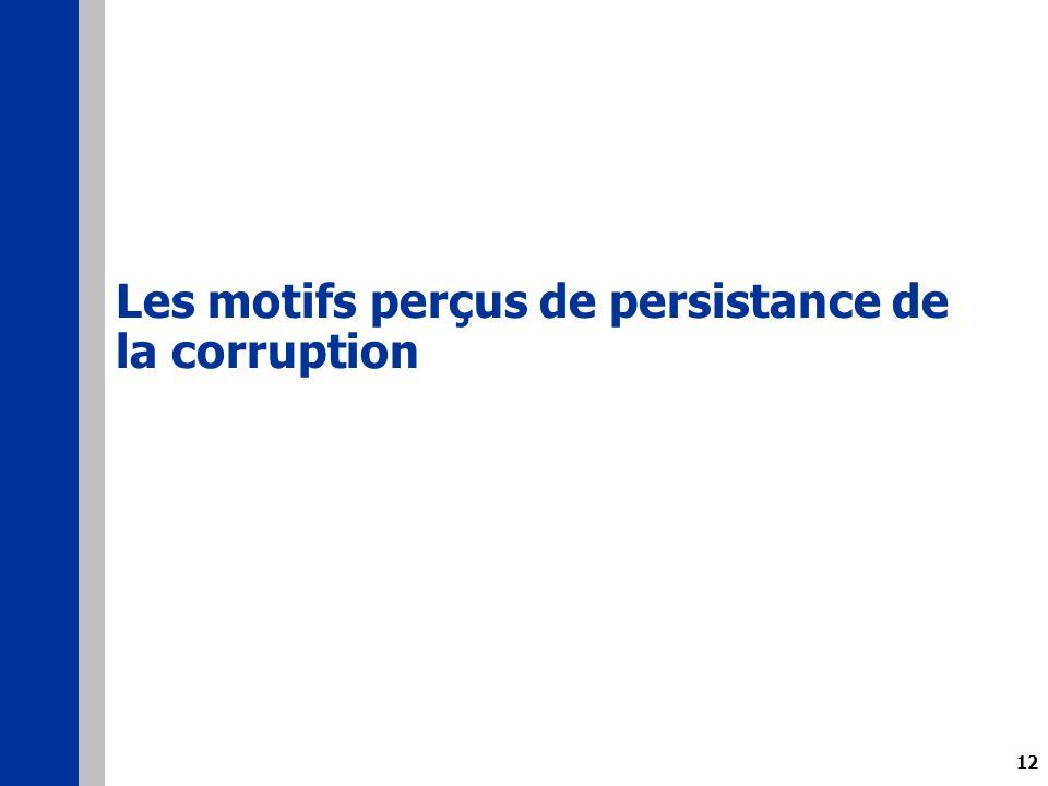 12 Les motifs perçus de persistance de la corruption