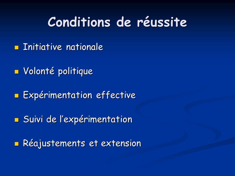 Conditions de réussite Initiative nationale Initiative nationale Volonté politique Volonté politique Expérimentation effective Expérimentation effecti