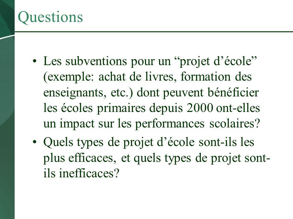 Questions Les subventions pour un projet décole (exemple: achat de livres, formation des enseignants, etc.) dont peuvent bénéficier les écoles primair