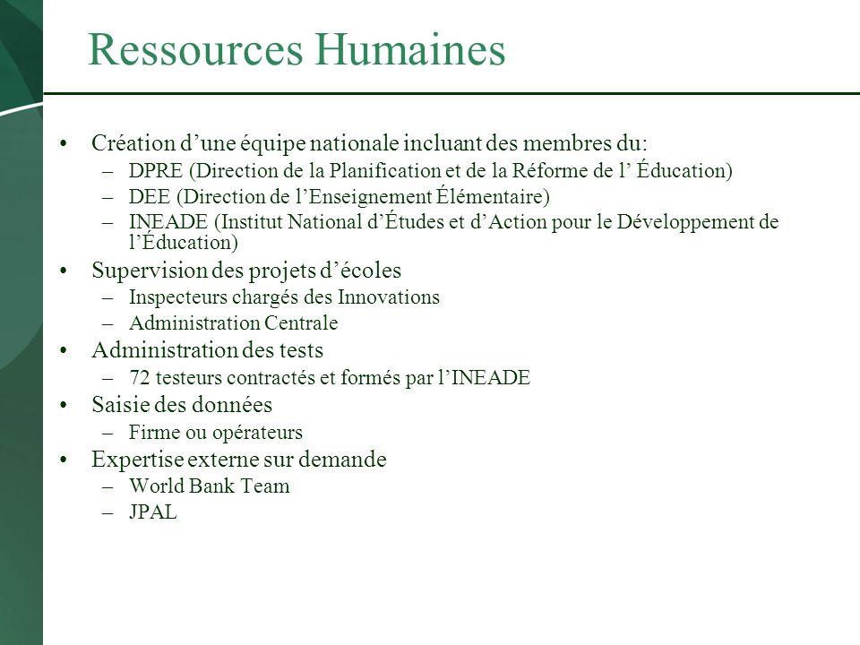 Ressources Humaines Création dune équipe nationale incluant des membres du: –DPRE (Direction de la Planification et de la Réforme de l Éducation) –DEE