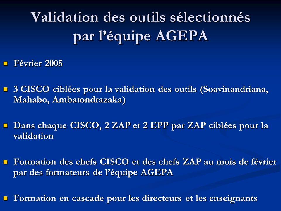 Validation des outils sélectionnés par léquipe AGEPA Février 2005 Février 2005 3 CISCO ciblées pour la validation des outils (Soavinandriana, Mahabo, Ambatondrazaka) 3 CISCO ciblées pour la validation des outils (Soavinandriana, Mahabo, Ambatondrazaka) Dans chaque CISCO, 2 ZAP et 2 EPP par ZAP ciblées pour la validation Dans chaque CISCO, 2 ZAP et 2 EPP par ZAP ciblées pour la validation Formation des chefs CISCO et des chefs ZAP au mois de février par des formateurs de léquipe AGEPA Formation des chefs CISCO et des chefs ZAP au mois de février par des formateurs de léquipe AGEPA Formation en cascade pour les directeurs et les enseignants Formation en cascade pour les directeurs et les enseignants