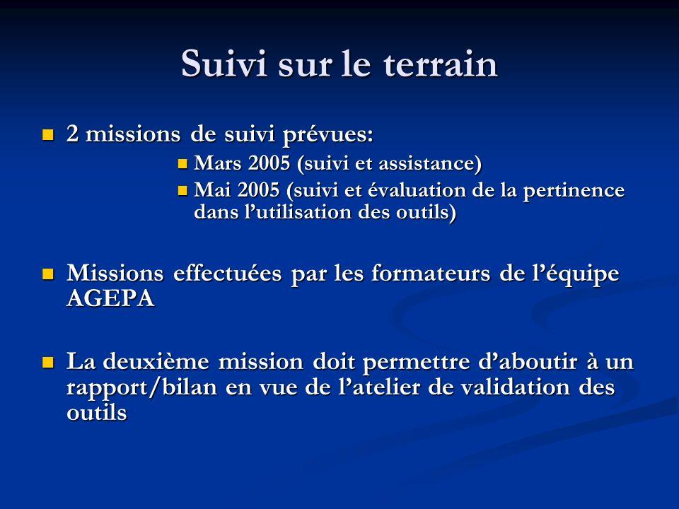 Suivi sur le terrain 2 missions de suivi prévues: 2 missions de suivi prévues: Mars 2005 (suivi et assistance) Mars 2005 (suivi et assistance) Mai 2005 (suivi et évaluation de la pertinence dans lutilisation des outils) Mai 2005 (suivi et évaluation de la pertinence dans lutilisation des outils) Missions effectuées par les formateurs de léquipe AGEPA Missions effectuées par les formateurs de léquipe AGEPA La deuxième mission doit permettre daboutir à un rapport/bilan en vue de latelier de validation des outils La deuxième mission doit permettre daboutir à un rapport/bilan en vue de latelier de validation des outils