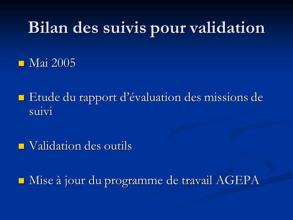 Bilan des suivis pour validation Mai 2005 Mai 2005 Etude du rapport dévaluation des missions de suivi Etude du rapport dévaluation des missions de suivi Validation des outils Validation des outils Mise à jour du programme de travail AGEPA Mise à jour du programme de travail AGEPA
