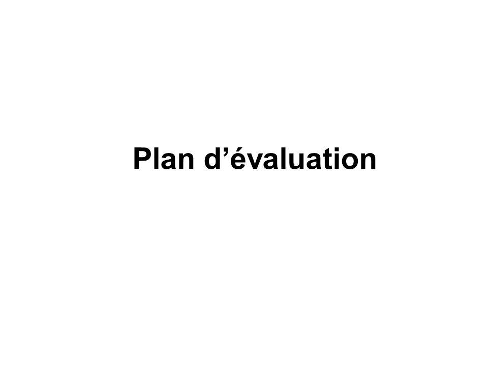 Plan dévaluation