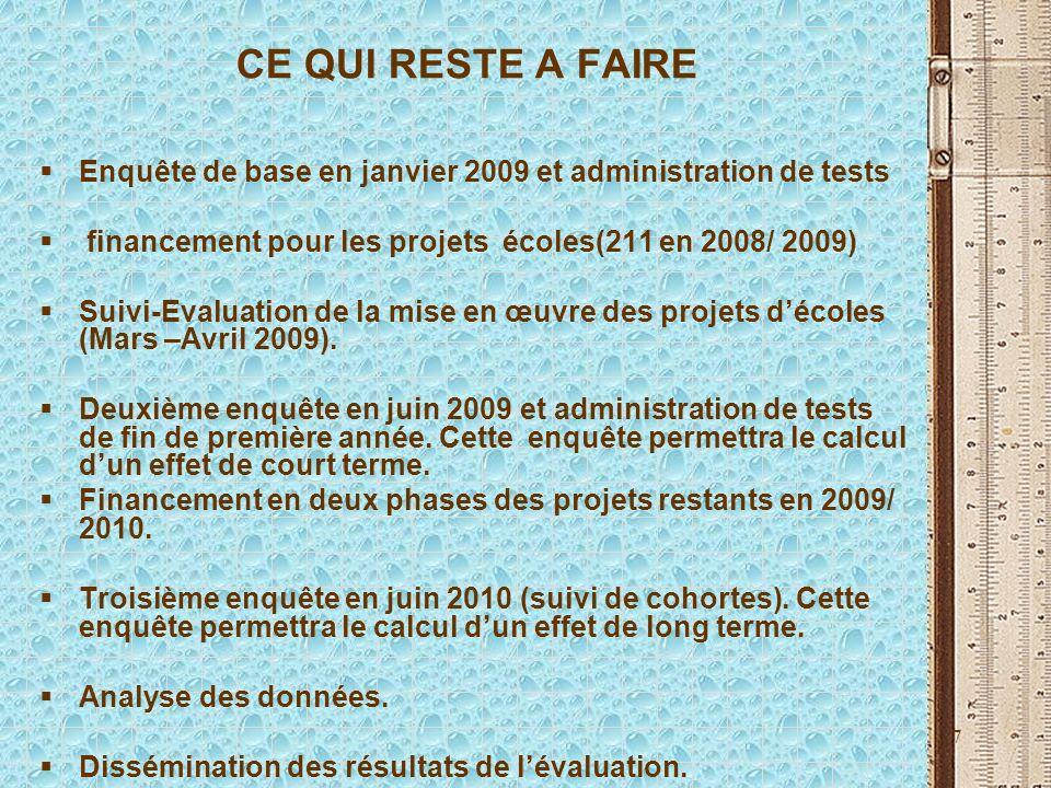 7 CE QUI RESTE A FAIRE Enquête de base en janvier 2009 et administration de tests financement pour les projets écoles(211 en 2008/ 2009) Suivi-Evaluat