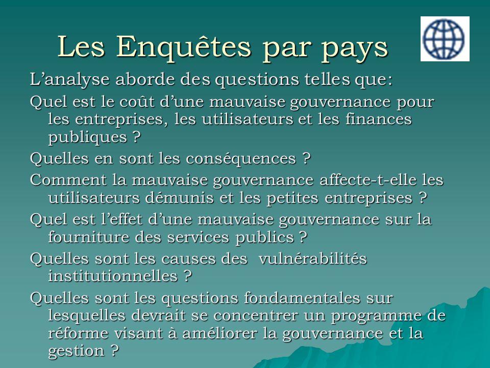 Les Enquêtes par pays Lanalyse aborde des questions telles que: Quel est le coût dune mauvaise gouvernance pour les entreprises, les utilisateurs et les finances publiques .