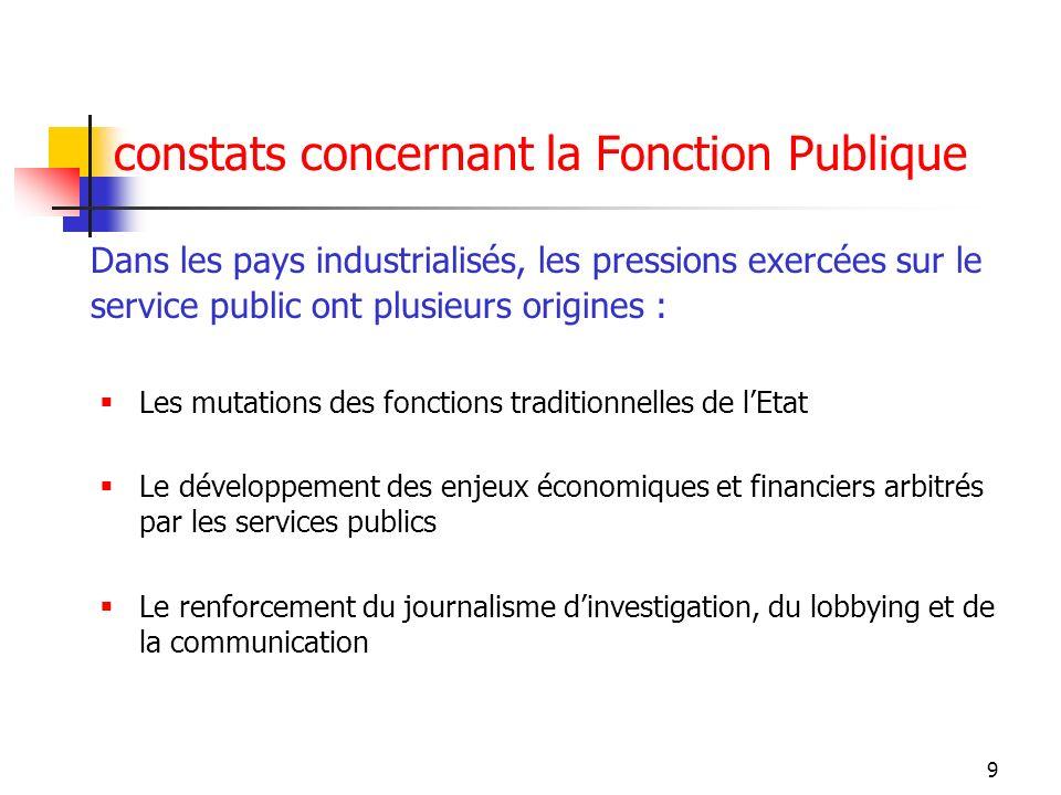 9 constats concernant la Fonction Publique Dans les pays industrialisés, les pressions exercées sur le service public ont plusieurs origines : Les mut