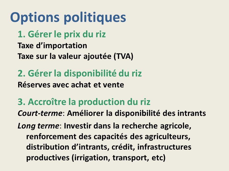 Options politiques 1. Gérer le prix du riz Taxe dimportation Taxe sur la valeur ajoutée (TVA) 2. Gérer la disponibilité du riz Réserves avec achat et
