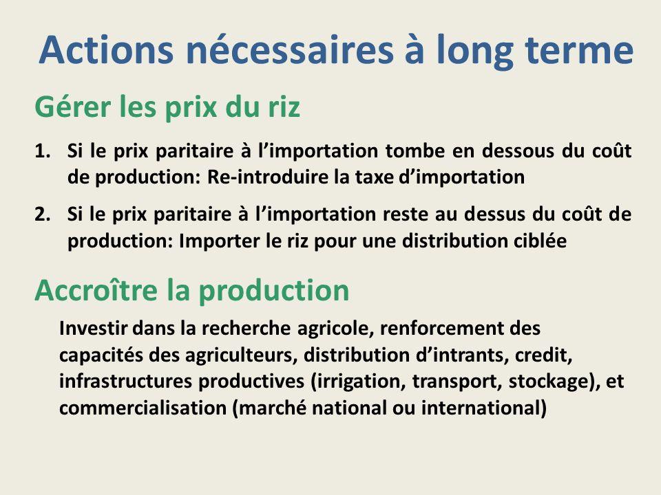 Actions nécessaires à long terme Gérer les prix du riz 1.Si le prix paritaire à limportation tombe en dessous du coût de production: Re-introduire la