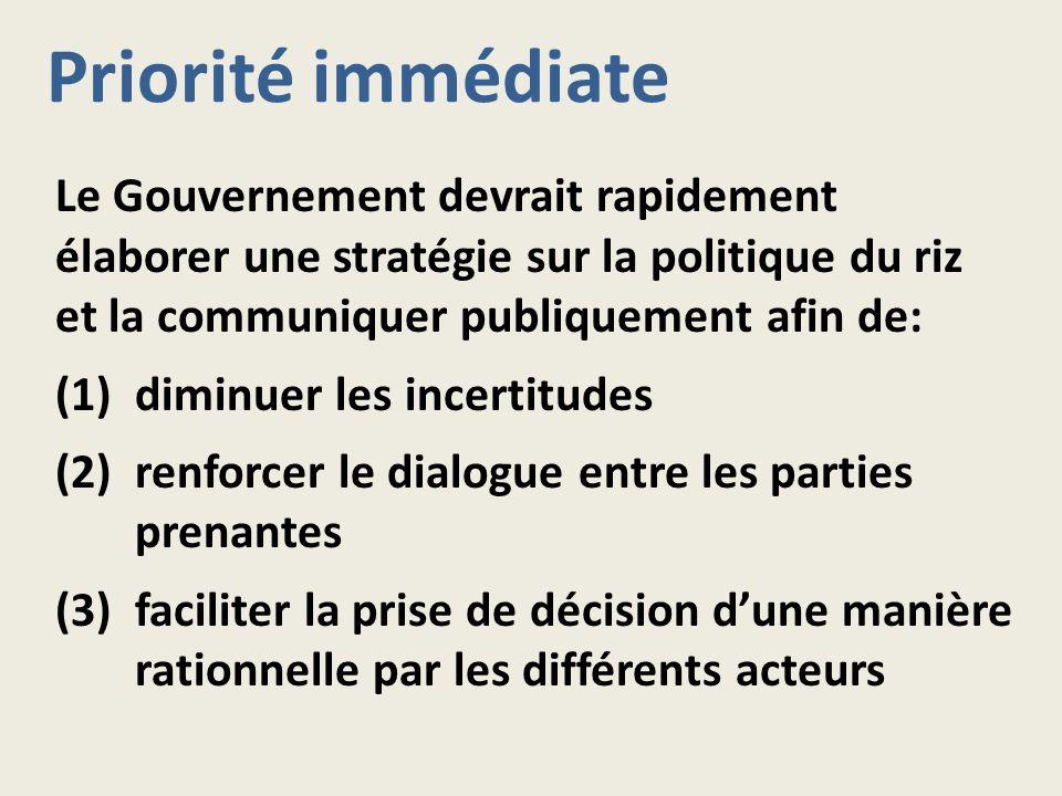 Priorité immédiate Le Gouvernement devrait rapidement élaborer une stratégie sur la politique du riz et la communiquer publiquement afin de: (1)diminu