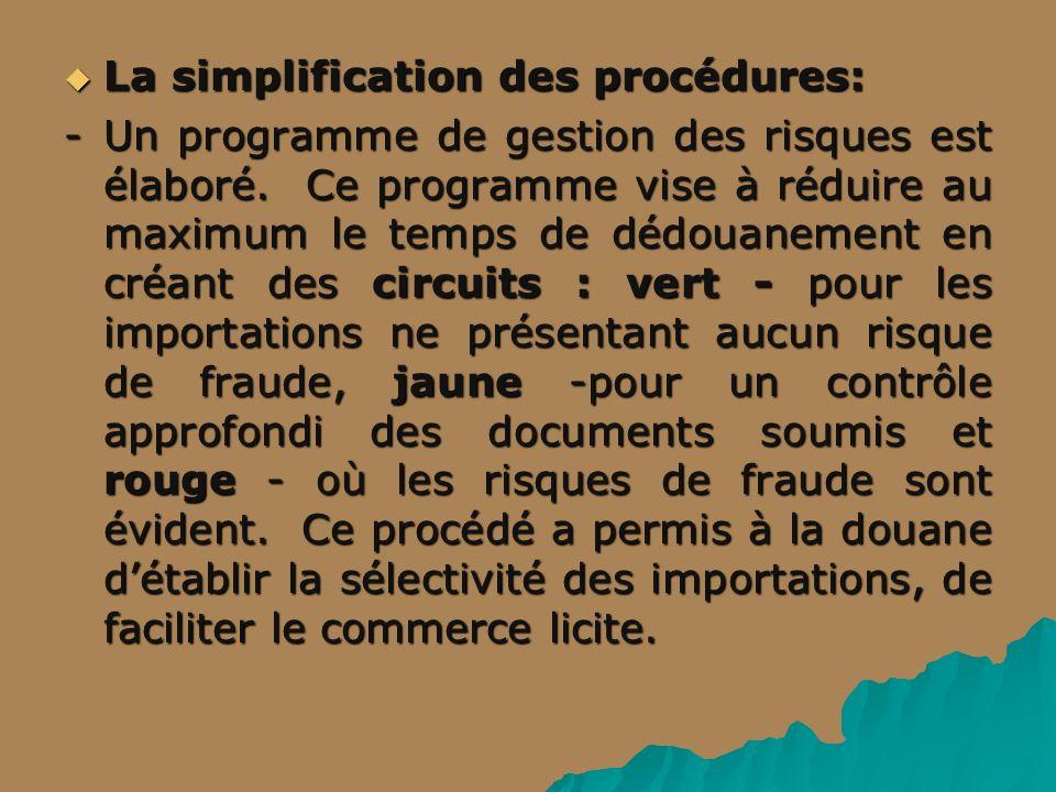 La simplification des procédures: La simplification des procédures: -Un programme de gestion des risques est élaboré. Ce programme vise à réduire au m