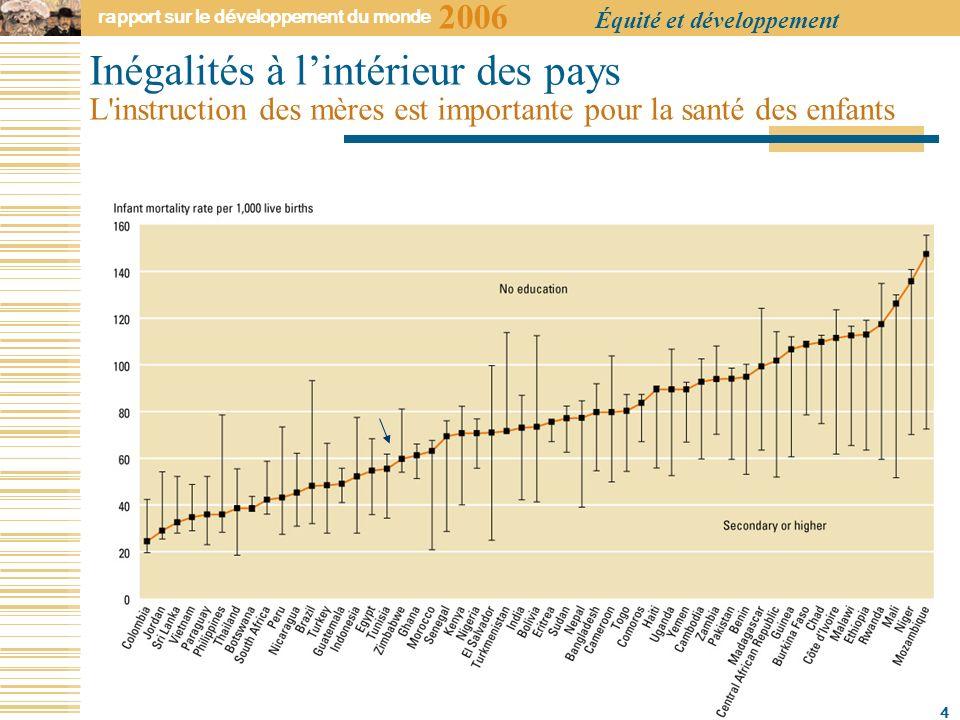 2006 rapport sur le développement du monde Équité et développement 5 Les perspectives d avenir sont determinées dès la tendre enfance Source: Paxson and Schady, 2005