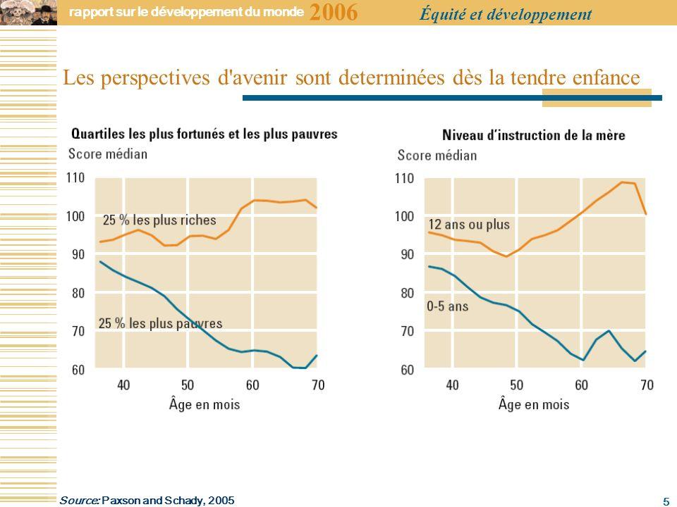 2006 rapport sur le développement du monde Équité et développement 6 Inégalités entre les pays Les inégalités dans le monde sont considérables Lespérance de vie a augmenté, estompant les différences jusquà lapparition de la crise du SIDA