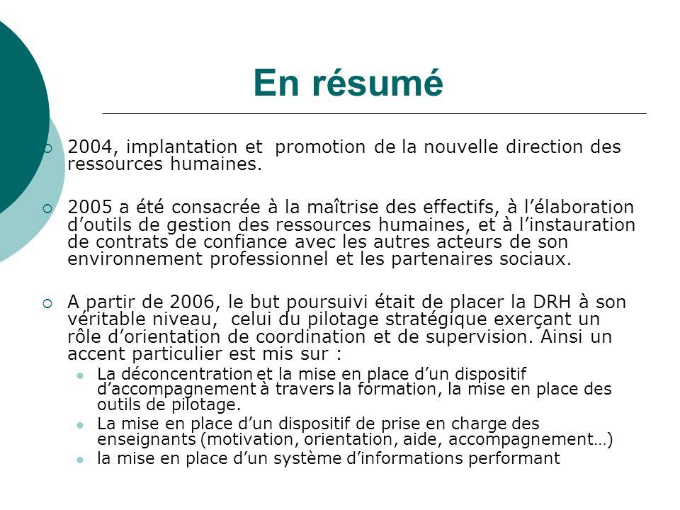 En résumé 2004, implantation et promotion de la nouvelle direction des ressources humaines.