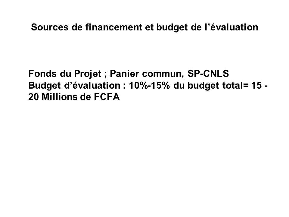 Sources de financement et budget de lévaluation Fonds du Projet ; Panier commun, SP-CNLS Budget dévaluation : 10%-15% du budget total= 15 - 20 Millions de FCFA
