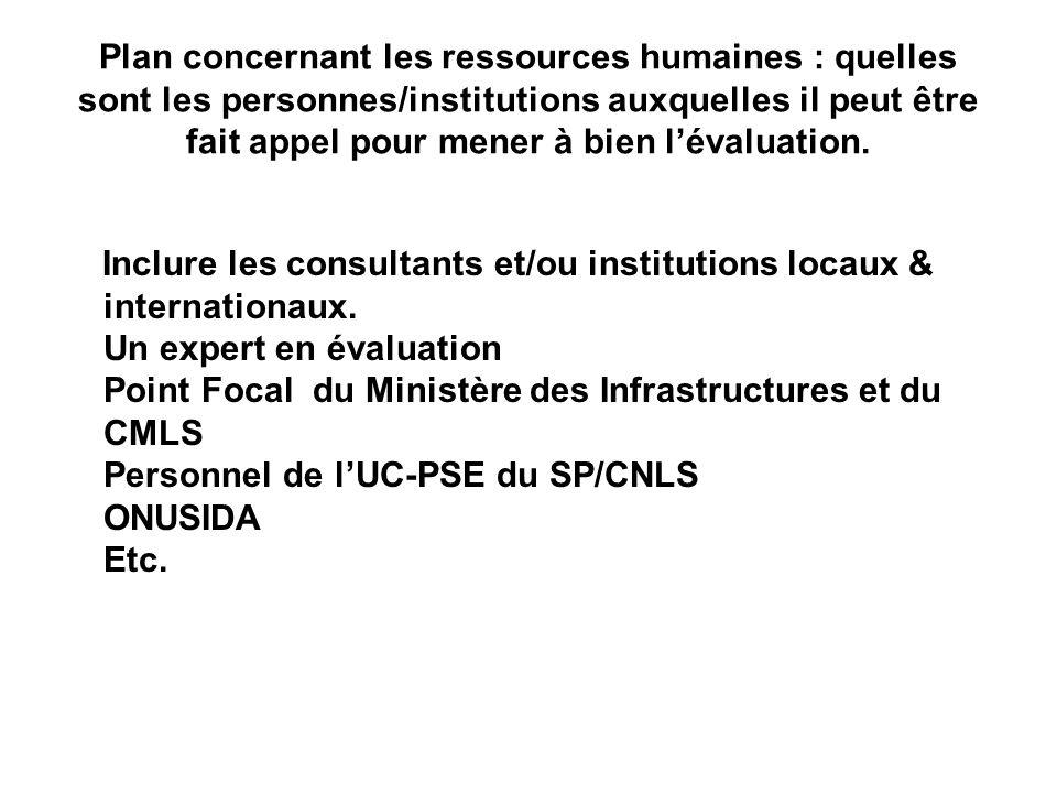 Plan concernant les ressources humaines : quelles sont les personnes/institutions auxquelles il peut être fait appel pour mener à bien lévaluation.