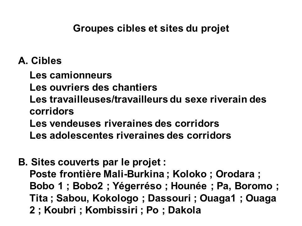 Groupes cibles et sites du projet A.