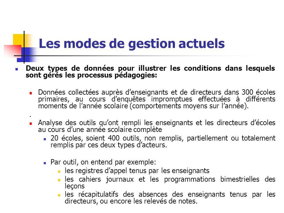 Les modes de gestion actuels Deux types de données pour illustrer les conditions dans lesquels sont gérés les processus pédagogies: Données collectées