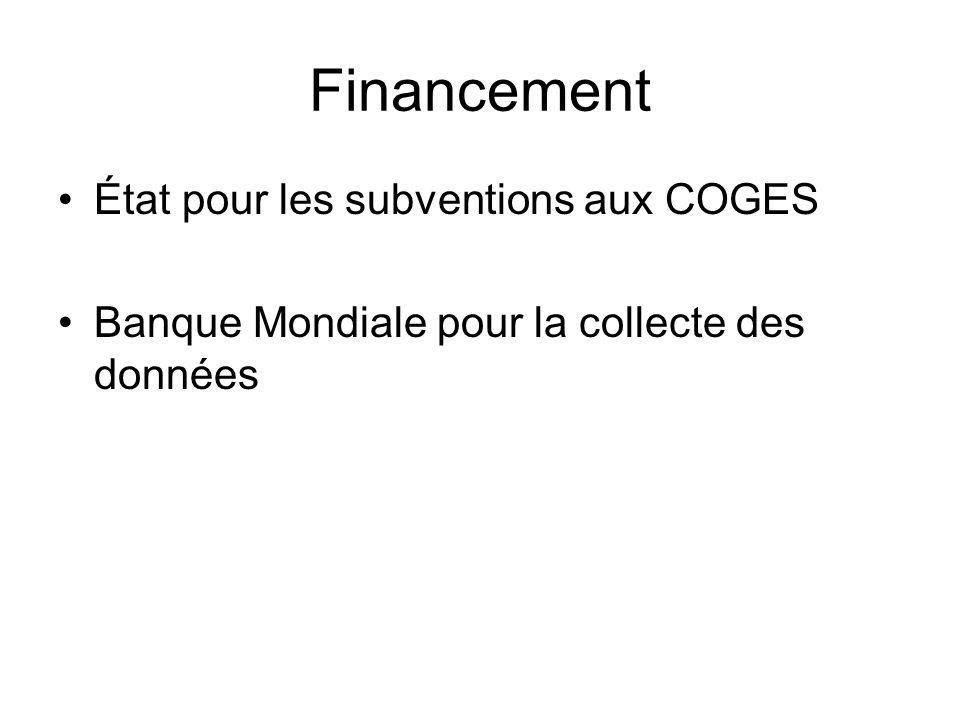 Financement État pour les subventions aux COGES Banque Mondiale pour la collecte des données