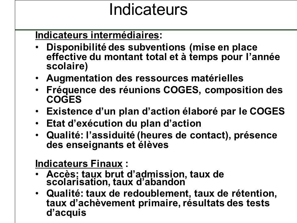 Indicateurs Indicateurs intermédiaires: Disponibilité des subventions (mise en place effective du montant total et à temps pour lannée scolaire) Augme