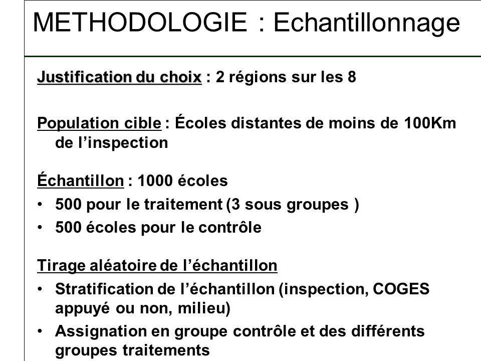 METHODOLOGIE : Echantillonnage Justification du choix Justification du choix : 2 régions sur les 8 Population cible : Écoles distantes de moins de 100