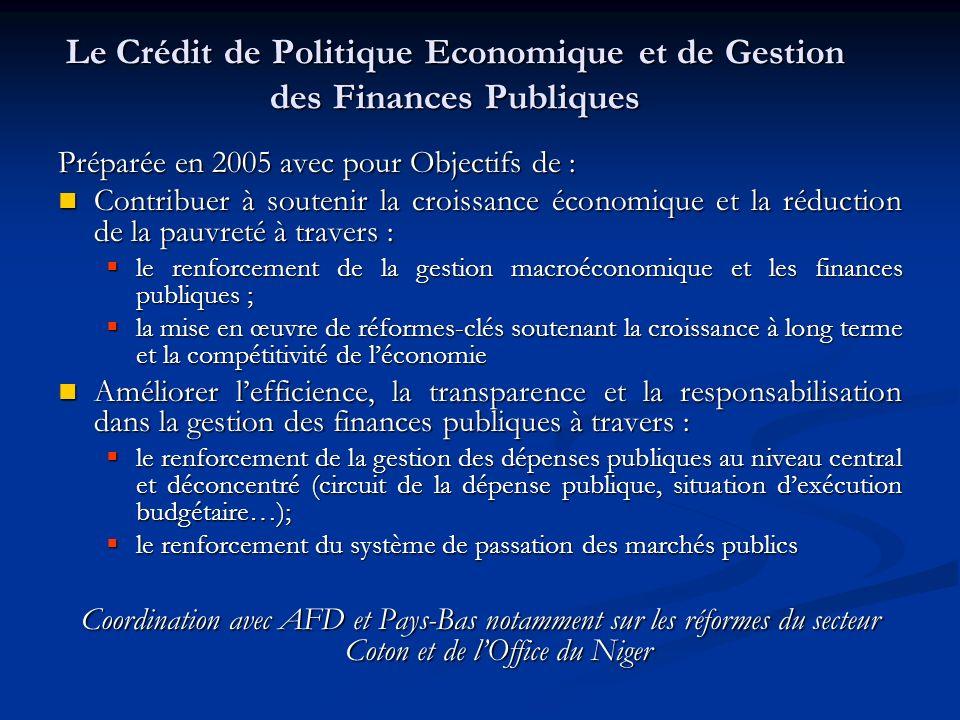 Le Crédit de Politique Economique et de Gestion des Finances Publiques Préparée en 2005 avec pour Objectifs de : Contribuer à soutenir la croissance économique et la réduction de la pauvreté à travers : Contribuer à soutenir la croissance économique et la réduction de la pauvreté à travers : le renforcement de la gestion macroéconomique et les finances publiques ; le renforcement de la gestion macroéconomique et les finances publiques ; la mise en œuvre de réformes-clés soutenant la croissance à long terme et la compétitivité de léconomie la mise en œuvre de réformes-clés soutenant la croissance à long terme et la compétitivité de léconomie Améliorer lefficience, la transparence et la responsabilisation dans la gestion des finances publiques à travers : Améliorer lefficience, la transparence et la responsabilisation dans la gestion des finances publiques à travers : le renforcement de la gestion des dépenses publiques au niveau central et déconcentré (circuit de la dépense publique, situation dexécution budgétaire…); le renforcement de la gestion des dépenses publiques au niveau central et déconcentré (circuit de la dépense publique, situation dexécution budgétaire…); le renforcement du système de passation des marchés publics le renforcement du système de passation des marchés publics Coordination avec AFD et Pays-Bas notamment sur les réformes du secteur Coton et de lOffice du Niger