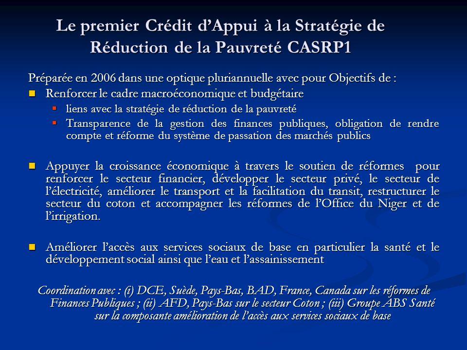 Le premier Crédit dAppui à la Stratégie de Réduction de la Pauvreté CASRP1 Préparée en 2006 dans une optique pluriannuelle avec pour Objectifs de : Renforcer le cadre macroéconomique et budgétaire Renforcer le cadre macroéconomique et budgétaire liens avec la stratégie de réduction de la pauvreté liens avec la stratégie de réduction de la pauvreté Transparence de la gestion des finances publiques, obligation de rendre compte et réforme du système de passation des marchés publics Transparence de la gestion des finances publiques, obligation de rendre compte et réforme du système de passation des marchés publics Appuyer la croissance économique à travers le soutien de réformes pour renforcer le secteur financier, développer le secteur privé, le secteur de lélectricité, améliorer le transport et la facilitation du transit, restructurer le secteur du coton et accompagner les réformes de lOffice du Niger et de lirrigation.