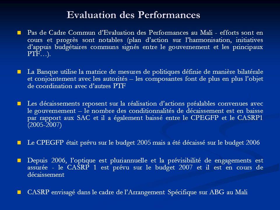 Evaluation des Performances Pas de Cadre Commun dEvaluation des Performances au Mali - efforts sont en cours et progrès sont notables (plan daction sur lharmonisation, initiatives dappuis budgétaires communs signés entre le gouvernement et les principaux PTF…).