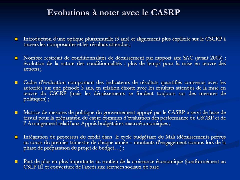 Evolutions à noter avec le CASRP Introduction dune optique pluriannuelle (3 ans) et alignement plus explicite sur le CSCRP à travers les composantes et les résultats attendus ; Introduction dune optique pluriannuelle (3 ans) et alignement plus explicite sur le CSCRP à travers les composantes et les résultats attendus ; Nombre restreint de conditionnalités de décaissement par rapport aux SAC (avant 2005) ; évolution de la nature des conditionnalités ; plus de temps pour la mise en œuvre des actions ; Nombre restreint de conditionnalités de décaissement par rapport aux SAC (avant 2005) ; évolution de la nature des conditionnalités ; plus de temps pour la mise en œuvre des actions ; Cadre dévaluation comportant des indicateurs de résultats quantifiés convenus avec les autorités sur une période 3 ans, en relation étroite avec les résultats attendus de la mise en œuvre du CSCRP (mais les décaissements se fondent toujours sur des mesures de politiques) ; Cadre dévaluation comportant des indicateurs de résultats quantifiés convenus avec les autorités sur une période 3 ans, en relation étroite avec les résultats attendus de la mise en œuvre du CSCRP (mais les décaissements se fondent toujours sur des mesures de politiques) ; Matrice de mesures de politique du gouvernement appuyé par le CASRP a servi de base de travail pour la préparation du cadre commun dévaluation des performance du CSCRP et de l Arrangement relatif aux Appuis budgétaires macroéconomiques ; Matrice de mesures de politique du gouvernement appuyé par le CASRP a servi de base de travail pour la préparation du cadre commun dévaluation des performance du CSCRP et de l Arrangement relatif aux Appuis budgétaires macroéconomiques ; Intégration du processus du crédit dans le cycle budgétaire du Mali (décaissements prévus au cours du premier trimestre de chaque année – montants dengagement connus lors de la phase de préparation du projet de budget…) ; Intégration du processus du crédit dans le cycle budgétaire du Ma
