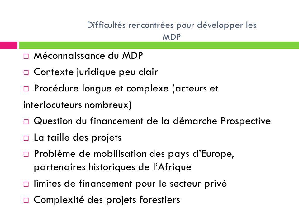Difficultés rencontrées pour développer les MDP Méconnaissance du MDP Contexte juridique peu clair Procédure longue et complexe (acteurs et interlocut