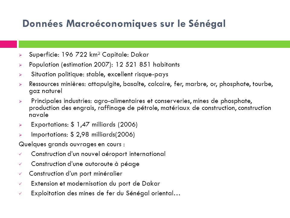 Données Macroéconomiques sur le Sénégal Superficie: 196 722 km² Capitale: Dakar Population (estimation 2007): 12 521 851 habitants Situation politique