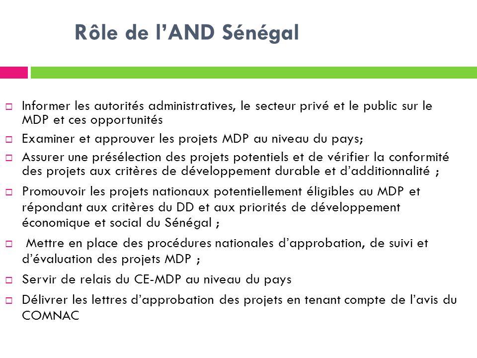 Rôle de lAND Sénégal Informer les autorités administratives, le secteur privé et le public sur le MDP et ces opportunités Examiner et approuver les pr
