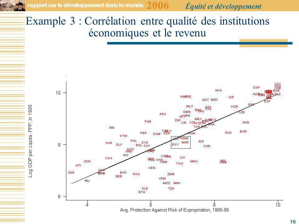 2006 rapport sur le développement dans le monde Équité et développement 16 Example 3 : Corrélation entre qualité des institutions économiques et le revenu