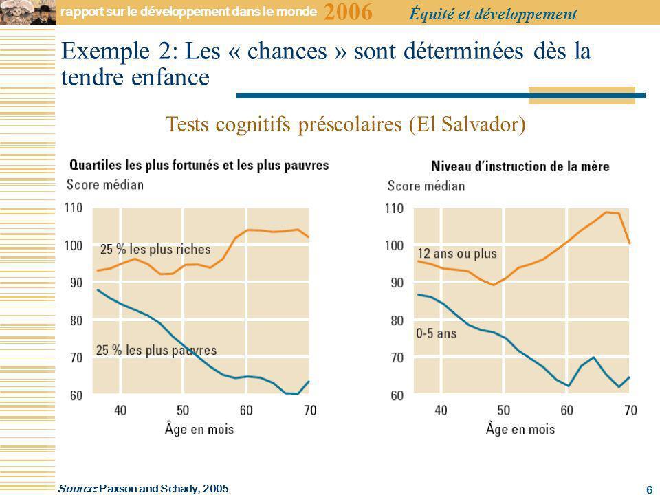 2006 rapport sur le développement dans le monde Équité et développement 6 Exemple 2: Les « chances » sont déterminées dès la tendre enfance Source: Paxson and Schady, 2005 Tests cognitifs préscolaires (El Salvador)