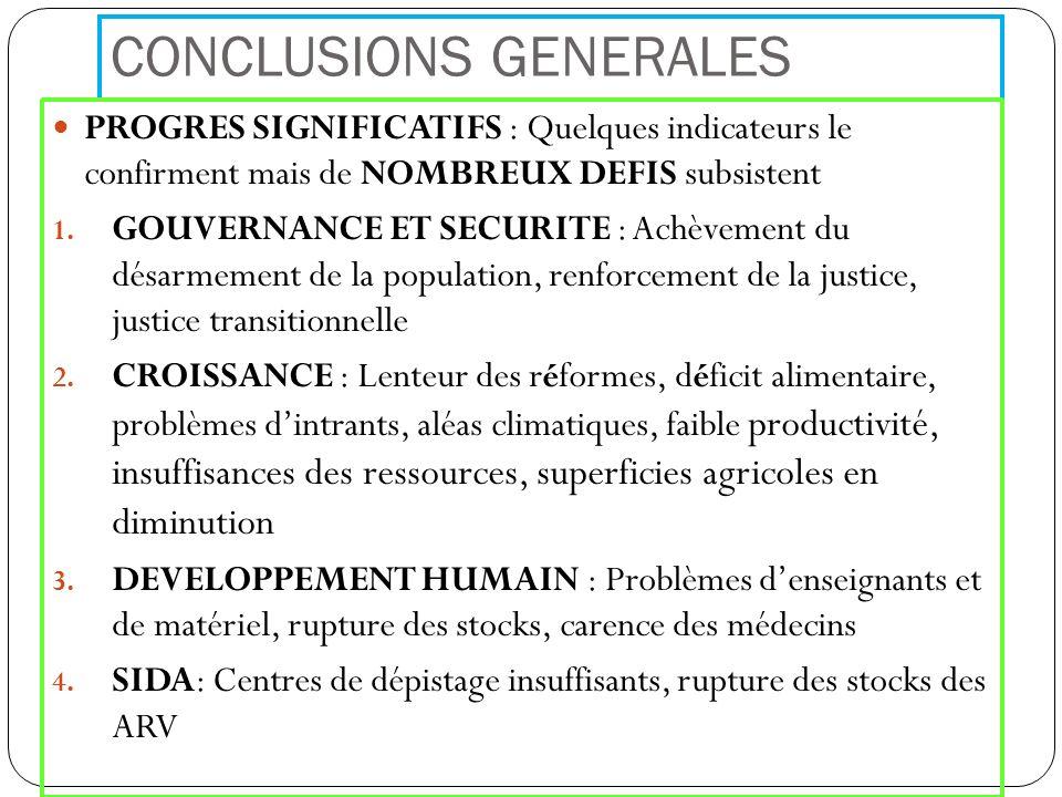 CONCLUSIONS GENERALES PROGRES SIGNIFICATIFS : Quelques indicateurs le confirment mais de NOMBREUX DEFIS subsistent 1.