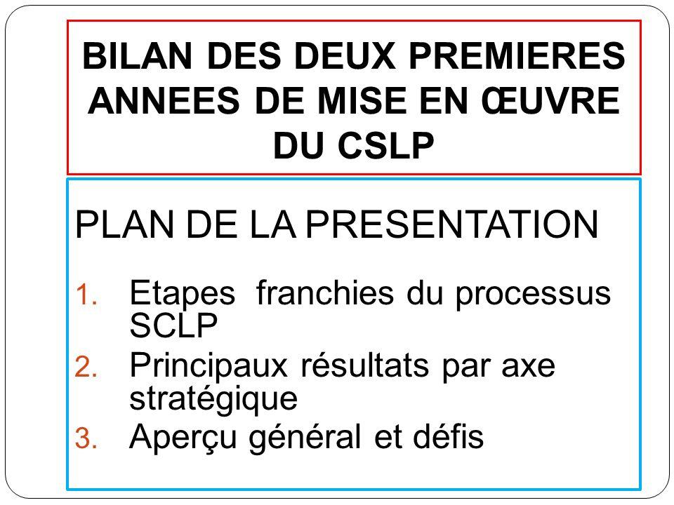 BILAN DES DEUX PREMIERES ANNEES DE MISE EN ŒUVRE DU CSLP PLAN DE LA PRESENTATION 1.