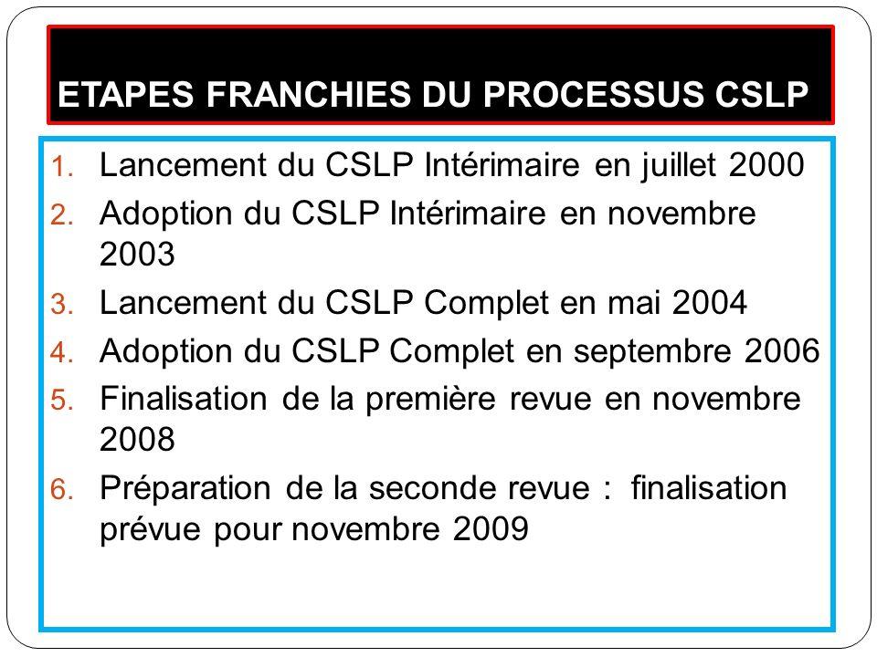 ETAPES FRANCHIES DU PROCESSUS CSLP 1. Lancement du CSLP Intérimaire en juillet 2000 2.