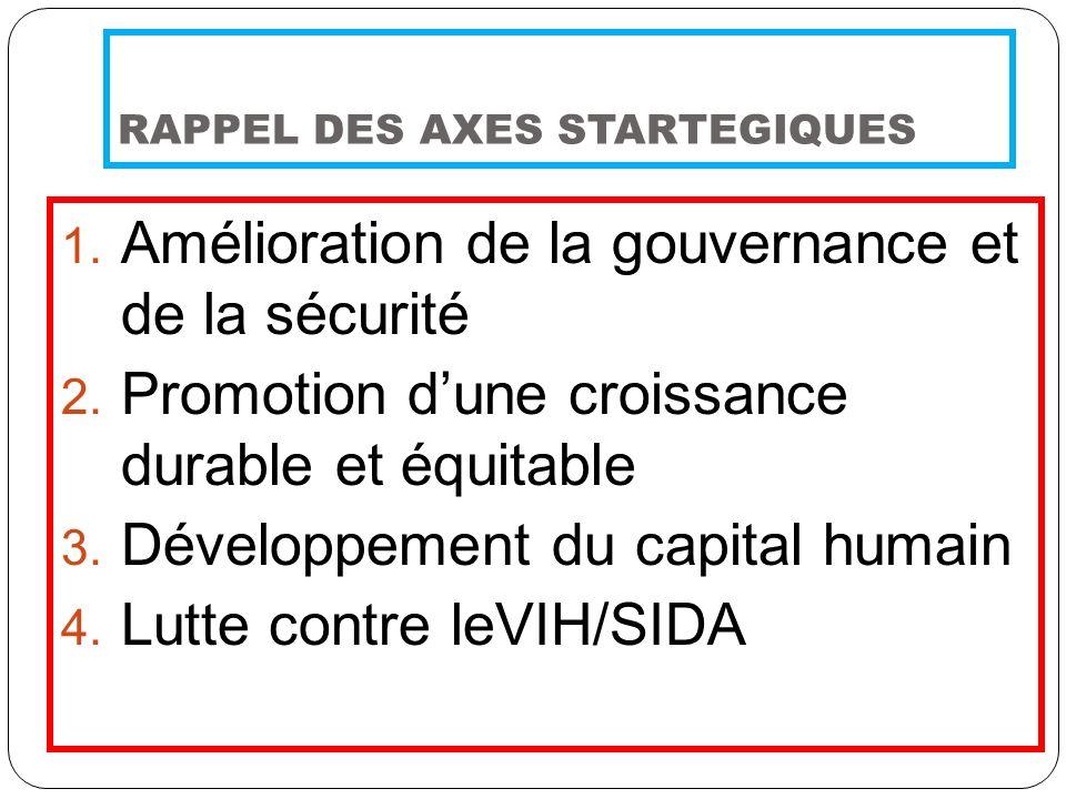 RAPPEL DES AXES STARTEGIQUES 1. Amélioration de la gouvernance et de la sécurité 2.