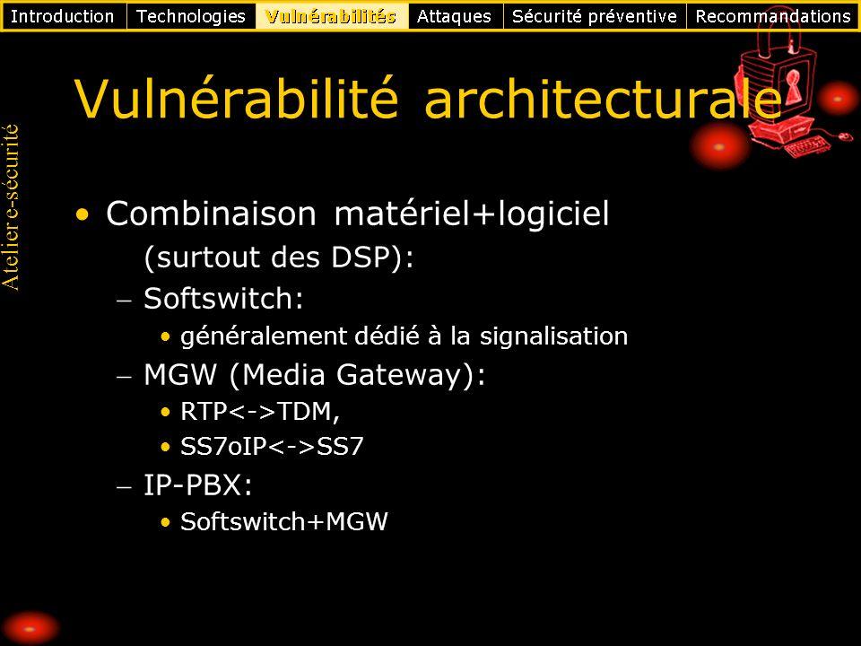 Atelier e-sécurité Vulnérabilité architecturale Combinaison matériel+logiciel (surtout des DSP): Softswitch: généralement dédié à la signalisation MGW