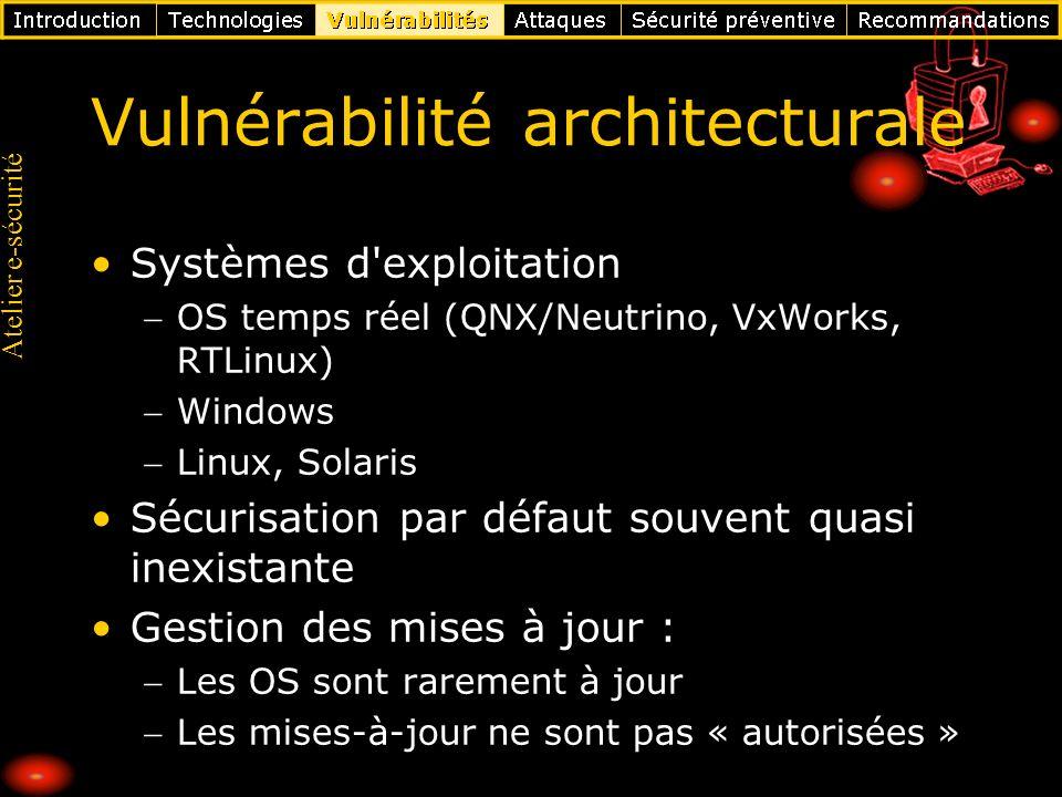 Atelier e-sécurité Vulnérabilité architecturale Systèmes d'exploitation OS temps réel (QNX/Neutrino, VxWorks, RTLinux) Windows Linux, Solaris Sécurisa