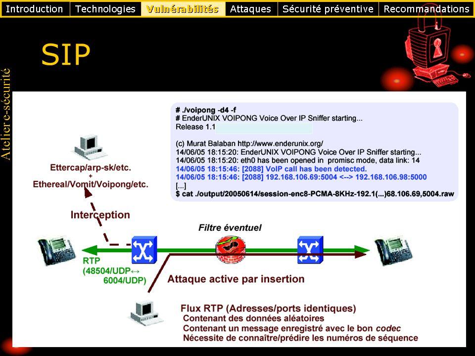 Atelier e-sécurité SIP Ecoute Usurpation d'identité Insertion et rejeu Déni de service