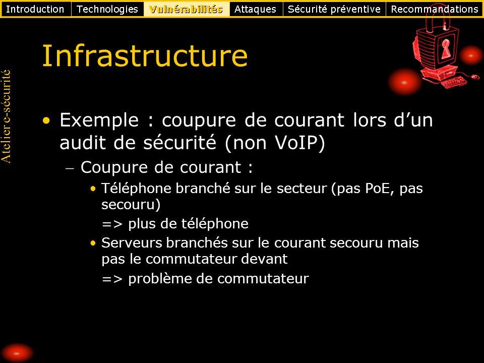 Atelier e-sécurité Infrastructure Exemple : coupure de courant lors dun audit de sécurité (non VoIP) Coupure de courant : Téléphone branché sur le sec